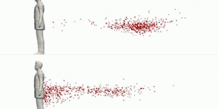 Dikkat korona virüs kuyruk gibi takip edip arkadan gelenlere bile kene gibi yapışıyor. Dar alanda jet gibi yayılıyor