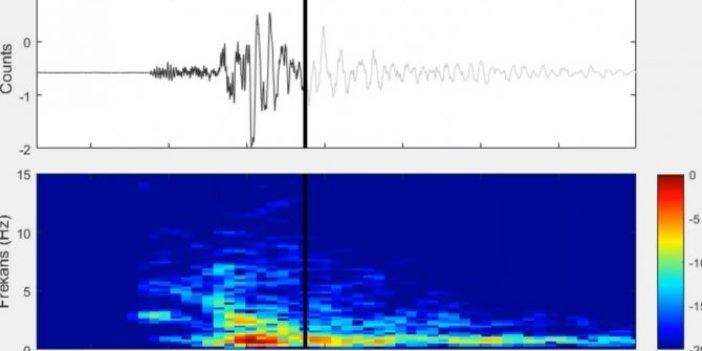 Ankara'daki depremin yeraltındaki ürkütücü sesi